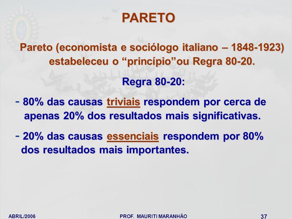 ABRIL/2006PROF. MAURITI MARANHÃO 37 Pareto (economista e sociólogo italiano – 1848-1923) estabeleceu o princípioou Regra 80-20. Regra 80-20: Regra 80-