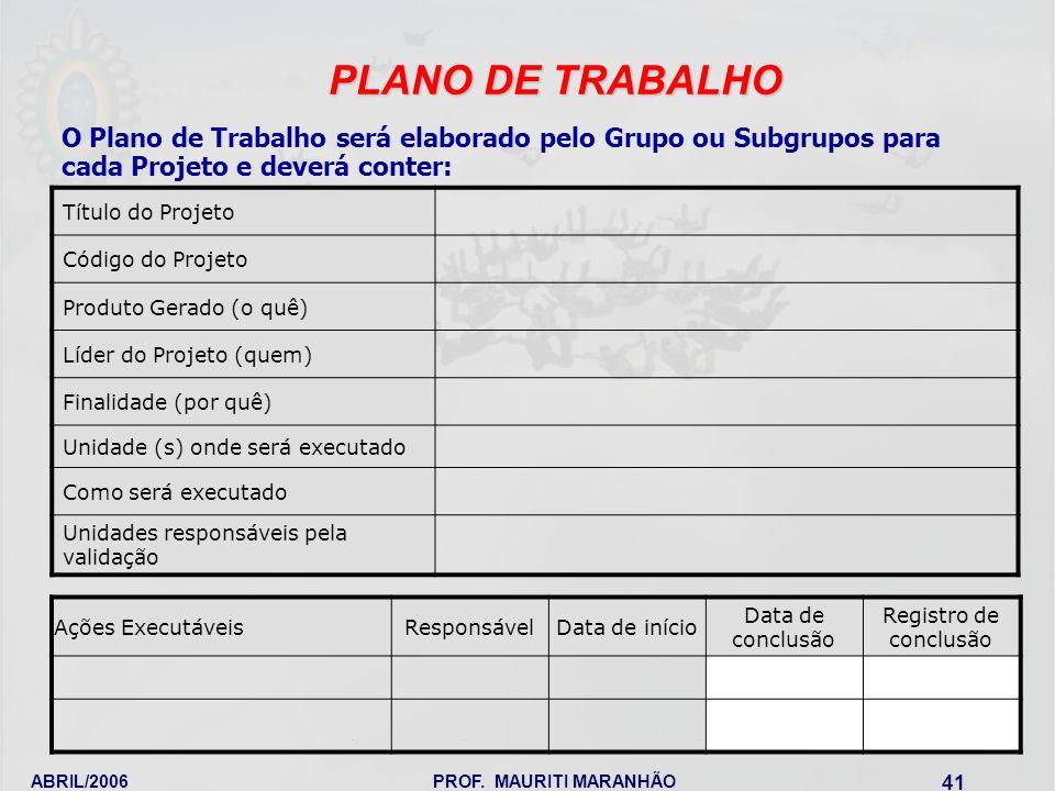 ABRIL/2006PROF. MAURITI MARANHÃO 41 O Plano de Trabalho será elaborado pelo Grupo ou Subgrupos para cada Projeto e deverá conter: PLANO DE TRABALHO Tí