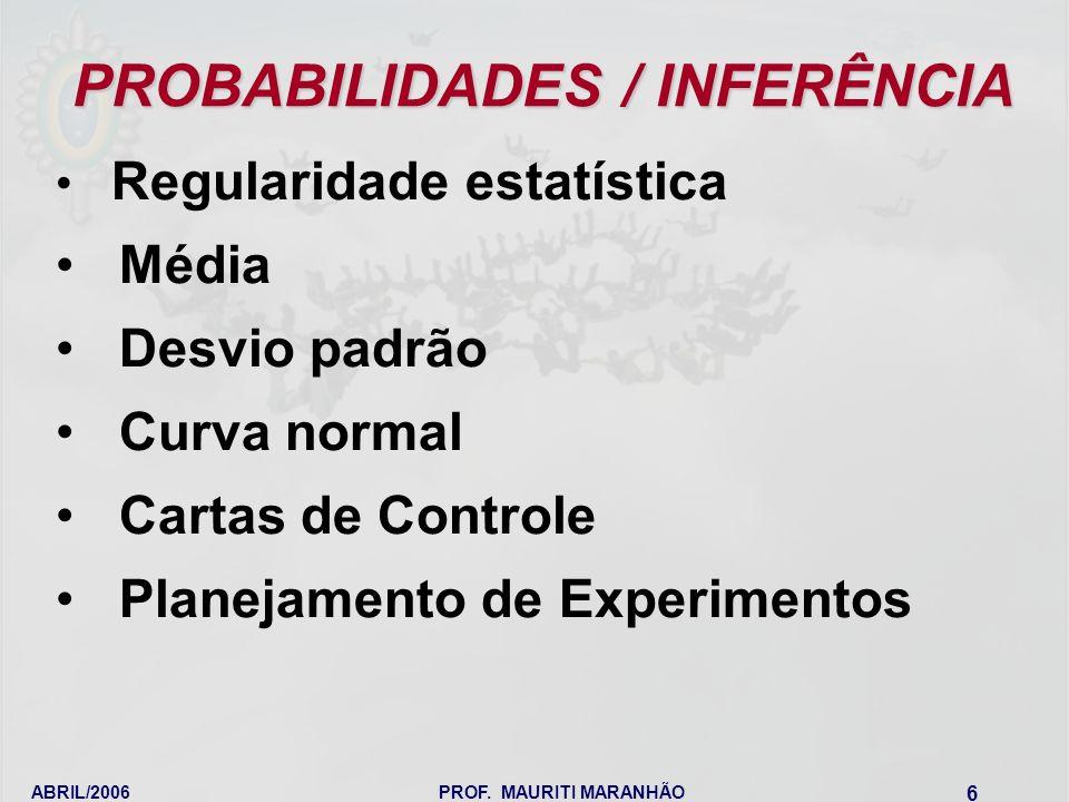 ABRIL/2006PROF. MAURITI MARANHÃO 6 PROBABILIDADES / INFERÊNCIA Regularidade estatística Média Desvio padrão Curva normal Cartas de Controle Planejamen