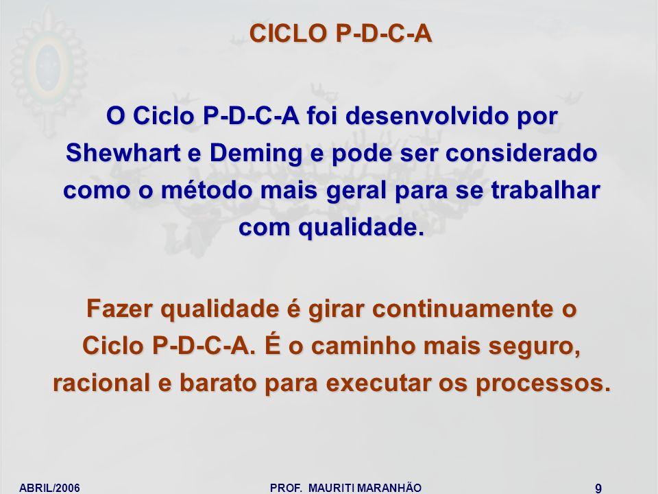 ABRIL/2006PROF. MAURITI MARANHÃO 9 O Ciclo P-D-C-A foi desenvolvido por Shewhart e Deming e pode ser considerado como o método mais geral para se trab