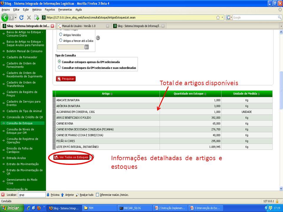 Total de artigos disponíveis Informações detalhadas de artigos e estoques