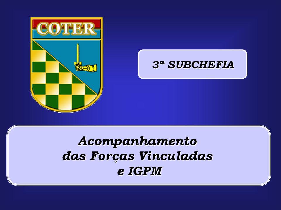 Acompanhamento das Forças Vinculadas e IGPM 3ª SUBCHEFIA