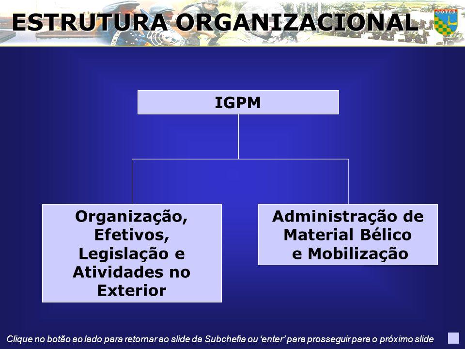 IGPM Administração de Material Bélico e Mobilização Organização, Efetivos, Legislação e Atividades no Exterior ESTRUTURA ORGANIZACIONAL Clique no botã