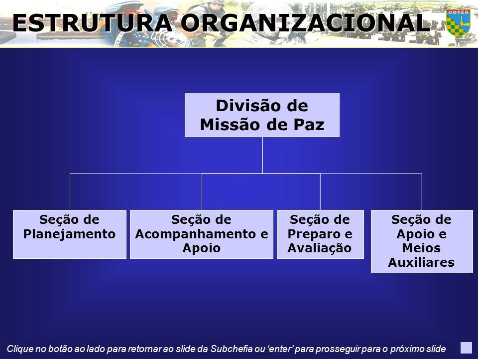 Divisão de Missão de Paz Seção de Apoio e Meios Auxiliares Seção de Acompanhamento e Apoio Seção de Planejamento ESTRUTURA ORGANIZACIONAL Clique no bo