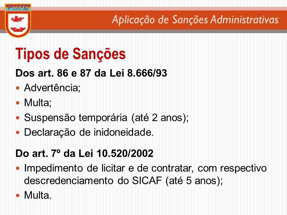 Aplicação de Sanções Administrativas Tipos de Sanções Dos art. 86 e 87 da Lei 8.666/93 Advertência; Multa; Suspensão temporária (até 2 anos); Declaraç
