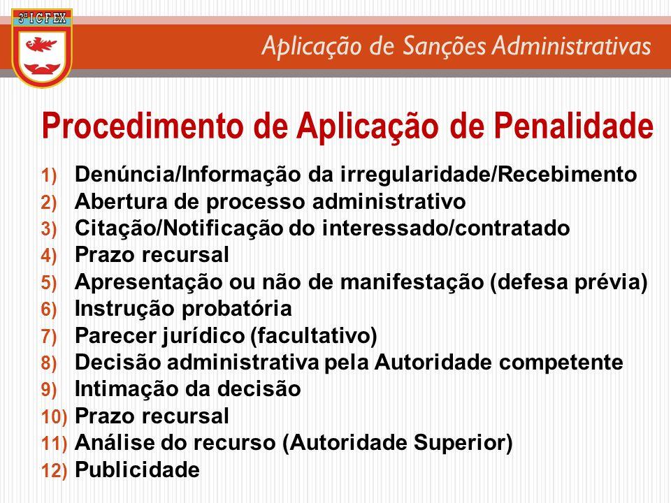 Aplicação de Sanções Administrativas Procedimento de Aplicação de Penalidade 1) Denúncia/Informação da irregularidade/Recebimento 2) Abertura de proce