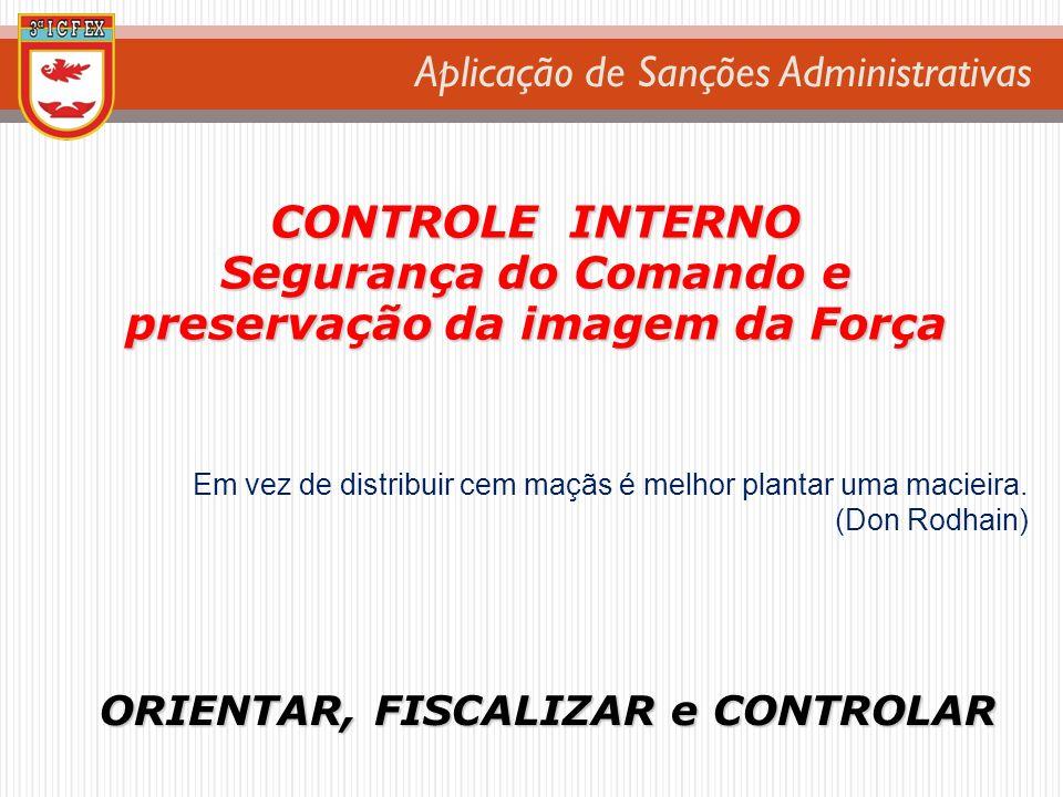 Aplicação de Sanções Administrativas ORIENTAR, FISCALIZAR e CONTROLAR CONTROLE INTERNO Segurança do Comando e preservação da imagem da Força Em vez de