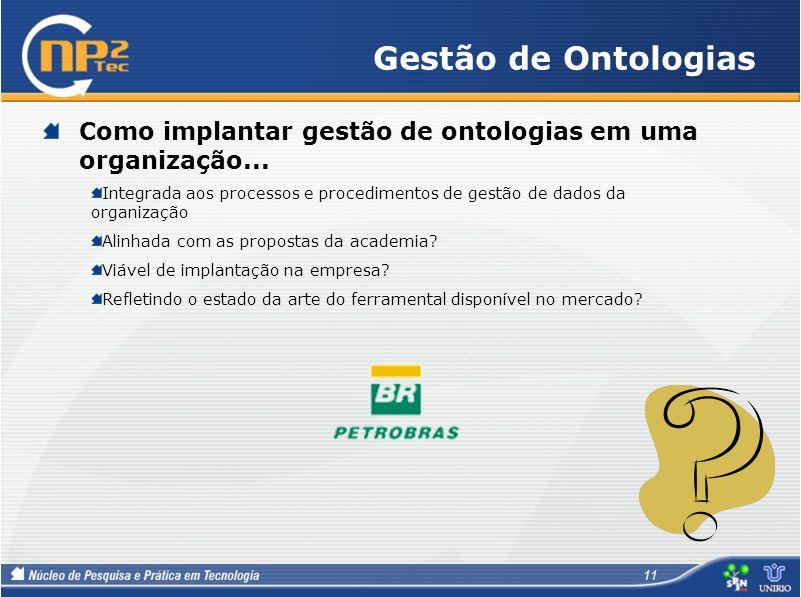 Gestão de Ontologias 11 Como implantar gestão de ontologias em uma organização... Integrada aos processos e procedimentos de gestão de dados da organi