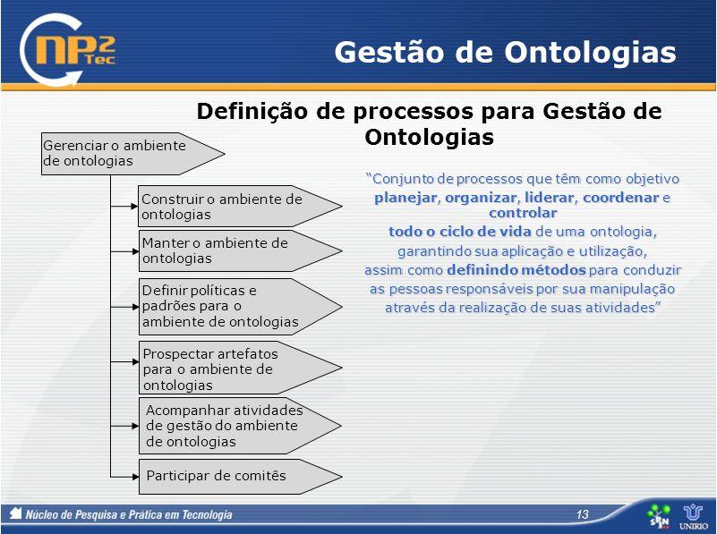 Gestão de Ontologias Definição de processos para Gestão de Ontologias 13 Gerenciar o ambiente de ontologias Construir o ambiente de ontologias Manter