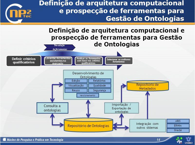 Definição de arquitetura computacional e prospecção de ferramentas para Gestão de Ontologias 14 Pré-seleção de ferramentas Repositório de Ontologias D