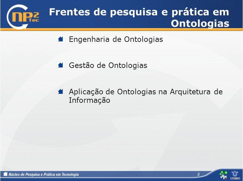 Frentes de pesquisa e prática em Ontologias Engenharia de Ontologias Gestão de Ontologias Aplicação de Ontologias na Arquitetura de Informação 3