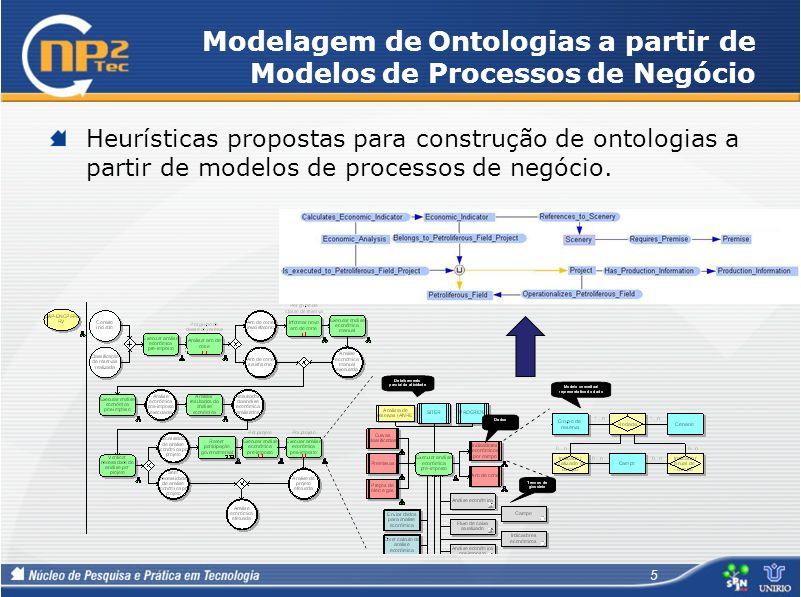 Modelagem de Ontologias a partir de Modelos de Processos de Negócio Heurísticas propostas para construção de ontologias a partir de modelos de process