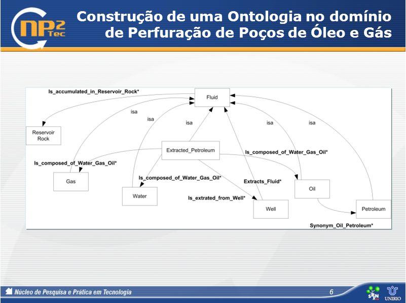 Construção de uma Ontologia no domínio de Perfuração de Poços de Óleo e Gás 6