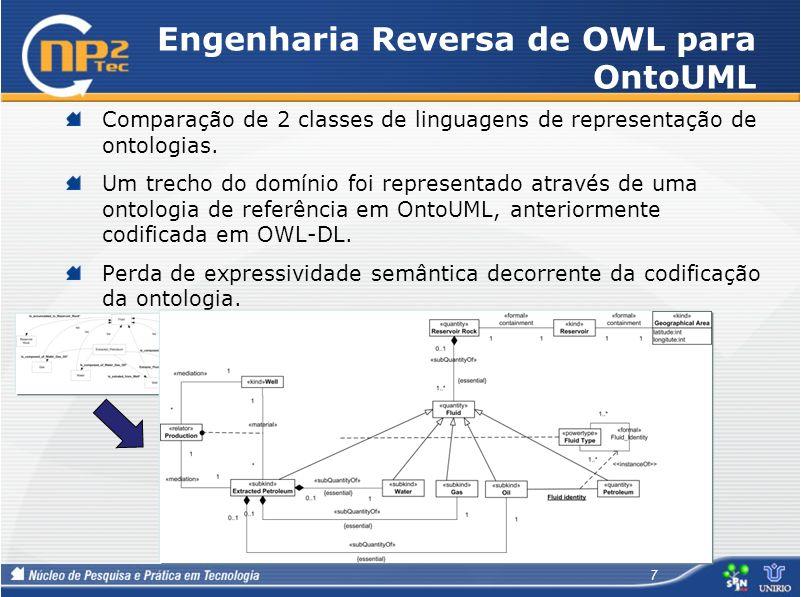 Engenharia Reversa de OWL para OntoUML Comparação de 2 classes de linguagens de representação de ontologias. Um trecho do domínio foi representado atr