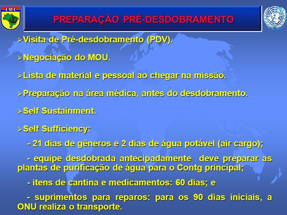 PREPARAÇÃO PRÉ-DESDOBRAMENTO Visita de Pré-desdobramento (PDV). Visita de Pré-desdobramento (PDV). Negociação do MOU. Negociação do MOU. Lista de mate