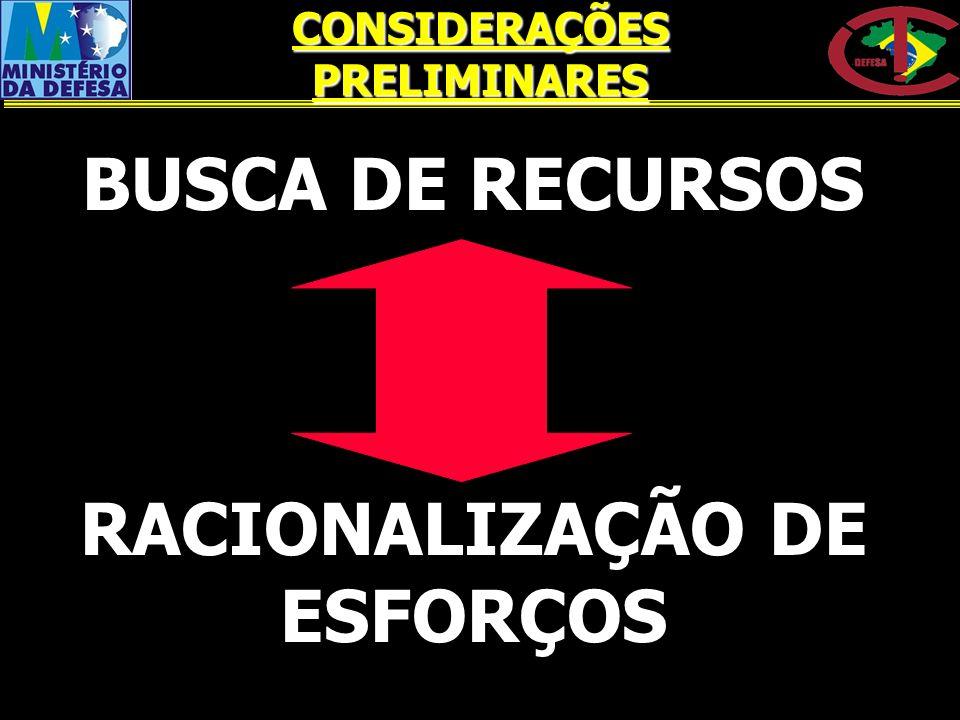 BUSCA DE RECURSOS RACIONALIZAÇÃO DE ESFORÇOS CONSIDERAÇÕES PRELIMINARES