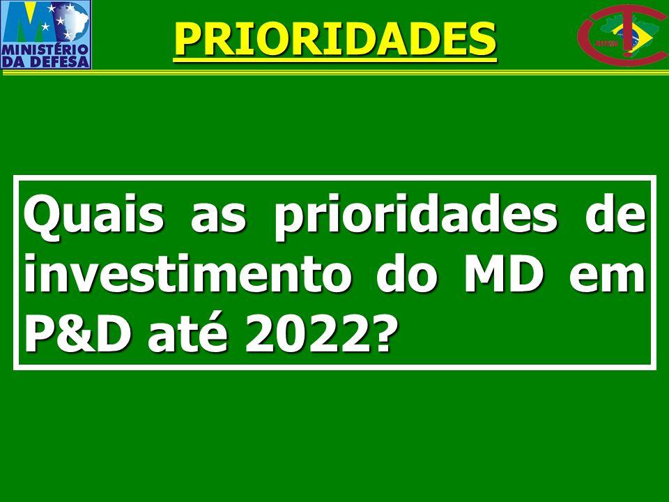 Quais as prioridades de investimento do MD em P&D até 2022? PRIORIDADES