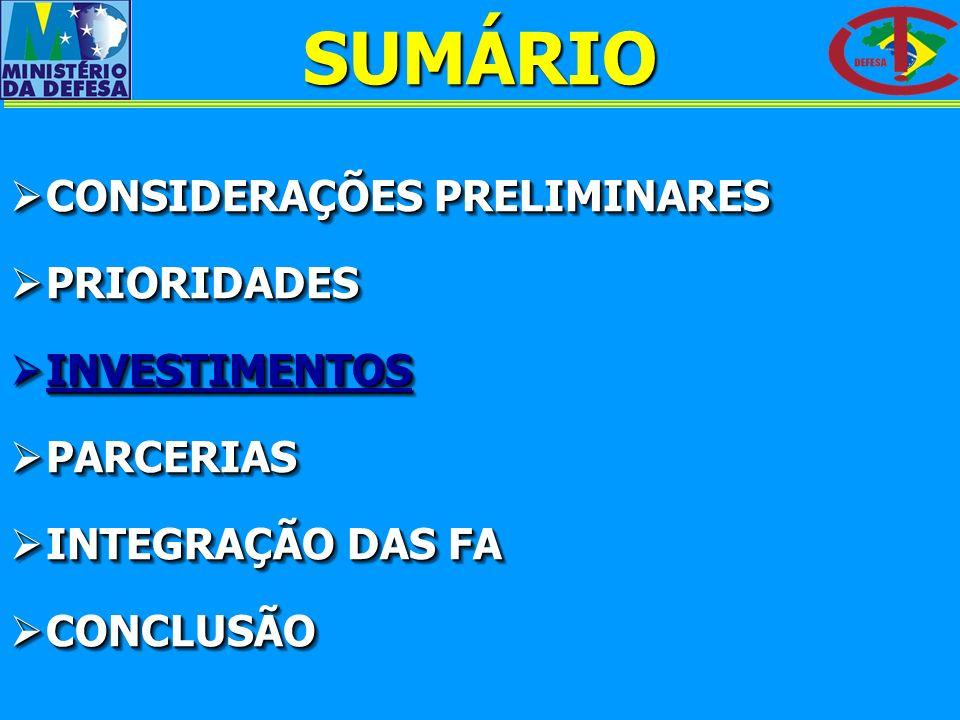 CONSIDERAÇÕES PRELIMINARES CONSIDERAÇÕES PRELIMINARES PRIORIDADES PRIORIDADES INVESTIMENTOS INVESTIMENTOS PARCERIAS PARCERIAS INTEGRAÇÃO DAS FA INTEGR