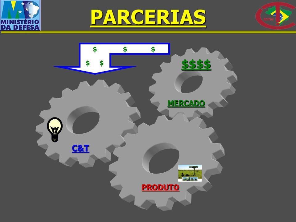 PARCERIASC&T PRODUTO MERCADO$$$$ $$ $ $ $