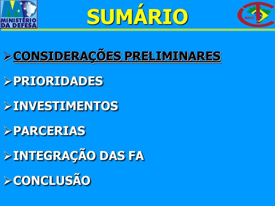 CONSIDERAÇÕES PRELIMINARES CONSIDERAÇÕES PRELIMINARES PRIORIDADES PRIORIDADES INVESTIMENTOS INVESTIMENTOS PARCERIAS PARCERIAS INTEGRAÇÃO DAS FA INTEGRAÇÃO DAS FA CONCLUSÃO CONCLUSÃO CONSIDERAÇÕES PRELIMINARES CONSIDERAÇÕES PRELIMINARES PRIORIDADES PRIORIDADES INVESTIMENTOS INVESTIMENTOS PARCERIAS PARCERIAS INTEGRAÇÃO DAS FA INTEGRAÇÃO DAS FA CONCLUSÃO CONCLUSÃOSUMÁRIO