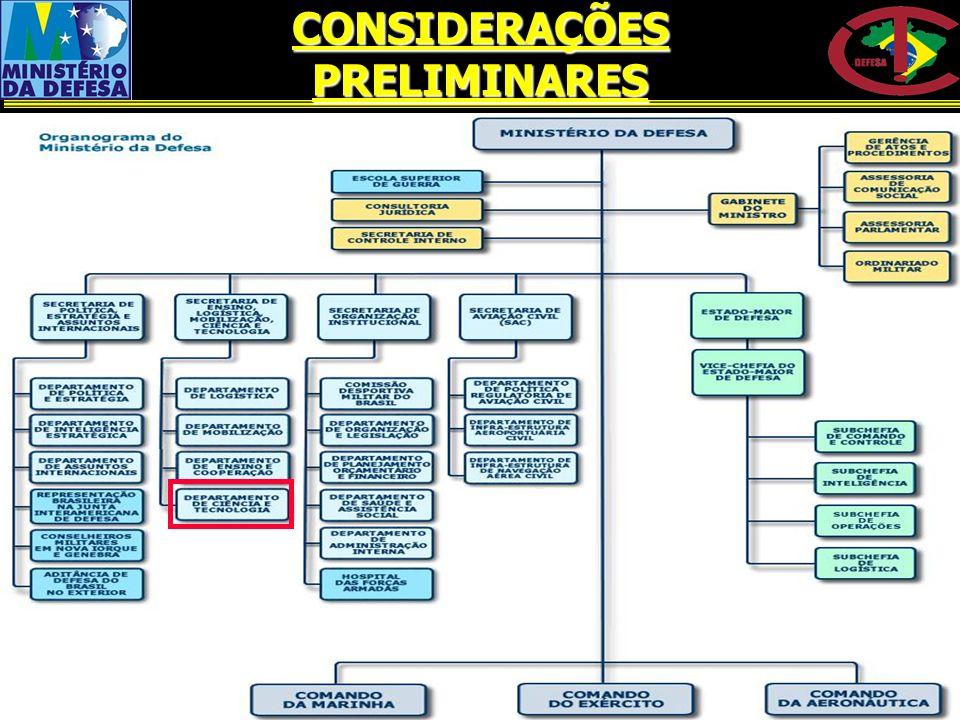 PORTARIA NORMATIVA N o 586/MD, de 24ABR2006, que aprova as A ç ões Estrat é gicas para a Pol í tica Nacional da Ind ú stria de Defesa.