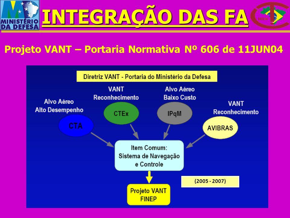 (2005 - 2007) Projeto VANT – Portaria Normativa Nº 606 de 11JUN04 INTEGRAÇÃO DAS FA