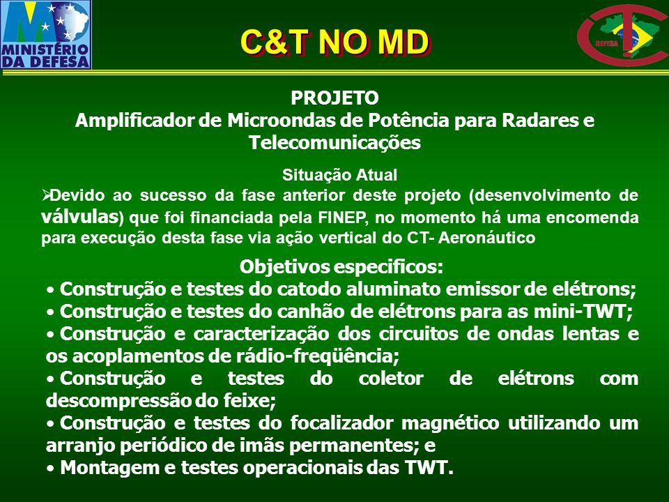 C&T NO MD PROJETO Amplificador de Microondas de Potência para Radares e Telecomunicações Situação Atual Devido ao sucesso da fase anterior deste proje