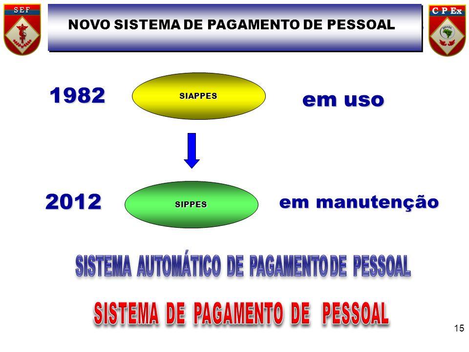 SIAPPES em uso 1982 SIPPES em manutenção 2012 15 NOVO SISTEMA DE PAGAMENTO DE PESSOAL