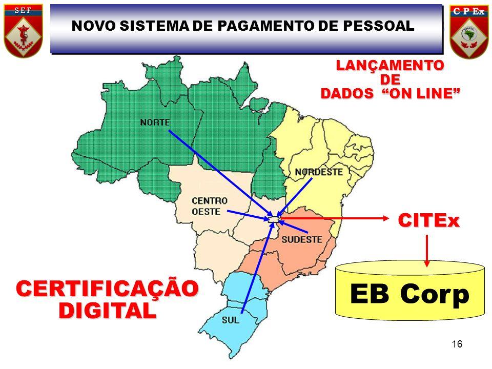 CITEx EB Corp LANÇAMENTODE DADOS ON LINE CERTIFICAÇÃO DIGITAL NOVO SISTEMA DE PAGAMENTO DE PESSOAL 16