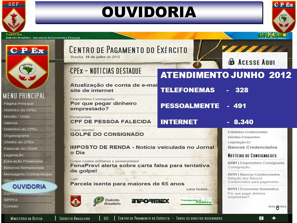OUVIDORIAOUVIDORIA OUVIDORIA 6 ATENDIMENTO JUNHO 2012 TELEFONEMAS - 328 PESSOALMENTE - 491 INTERNET - 8.340