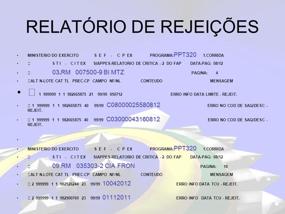 RELATÓRIO DE REJEIÇÕES