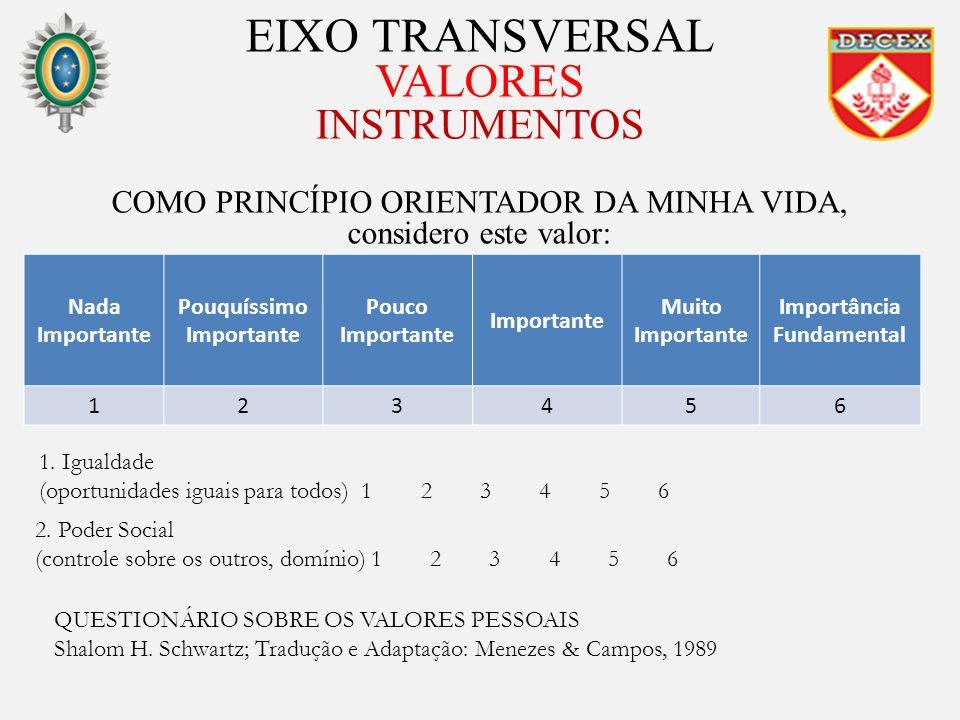 EIXO TRANSVERSAL VALORES INSTRUMENTOS COMO PRINCÍPIO ORIENTADOR DA MINHA VIDA, considero este valor: Nada Importante Pouquíssimo Importante Pouco Impo