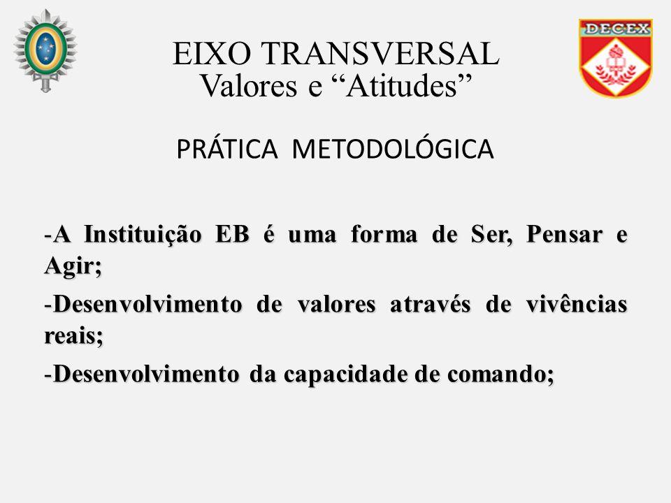 PRÁTICA METODOLÓGICA -A Instituição EB é uma forma de Ser, Pensar e Agir; -Desenvolvimento de valores através de vivências reais; -Desenvolvimento da