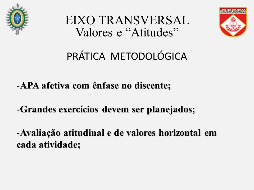 PRÁTICA METODOLÓGICA -APA afetiva com ênfase no discente; -Grandes exercícios devem ser planejados; -Avaliação atitudinal e de valores horizontal em c