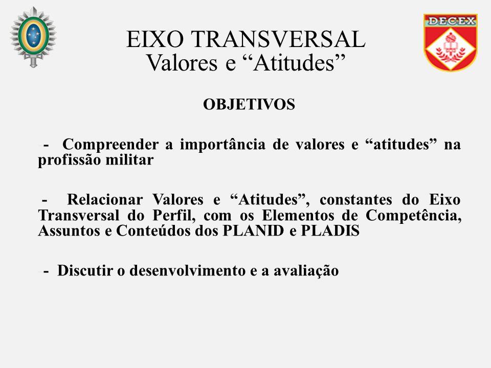 OBJETIVOS -- Compreender a importância de valores e atitudes na profissão militar - Relacionar Valores e Atitudes, constantes do Eixo Transversal do P