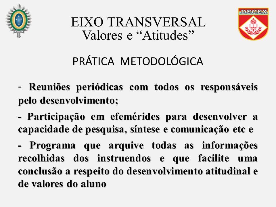 PRÁTICA METODOLÓGICA Reuniões periódicas com todos os responsáveis pelo desenvolvimento; - Reuniões periódicas com todos os responsáveis pelo desenvol