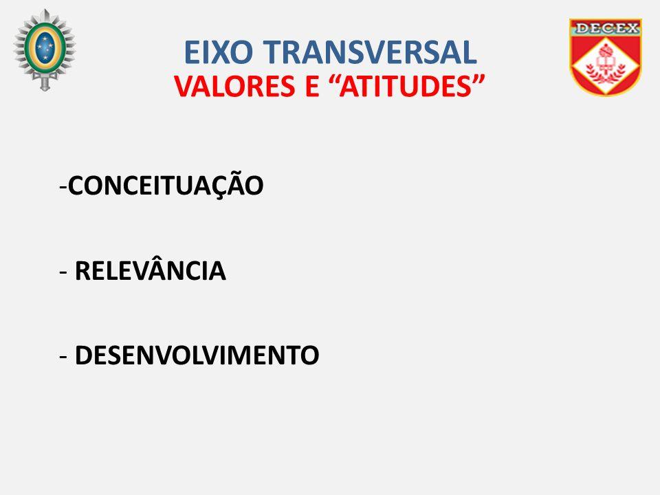 -CONCEITUAÇÃO - RELEVÂNCIA - DESENVOLVIMENTO EIXO TRANSVERSAL VALORES E ATITUDES