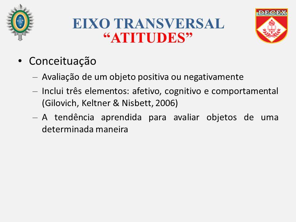 EIXO TRANSVERSAL ATITUDES Conceituação – Avaliação de um objeto positiva ou negativamente – Inclui três elementos: afetivo, cognitivo e comportamental