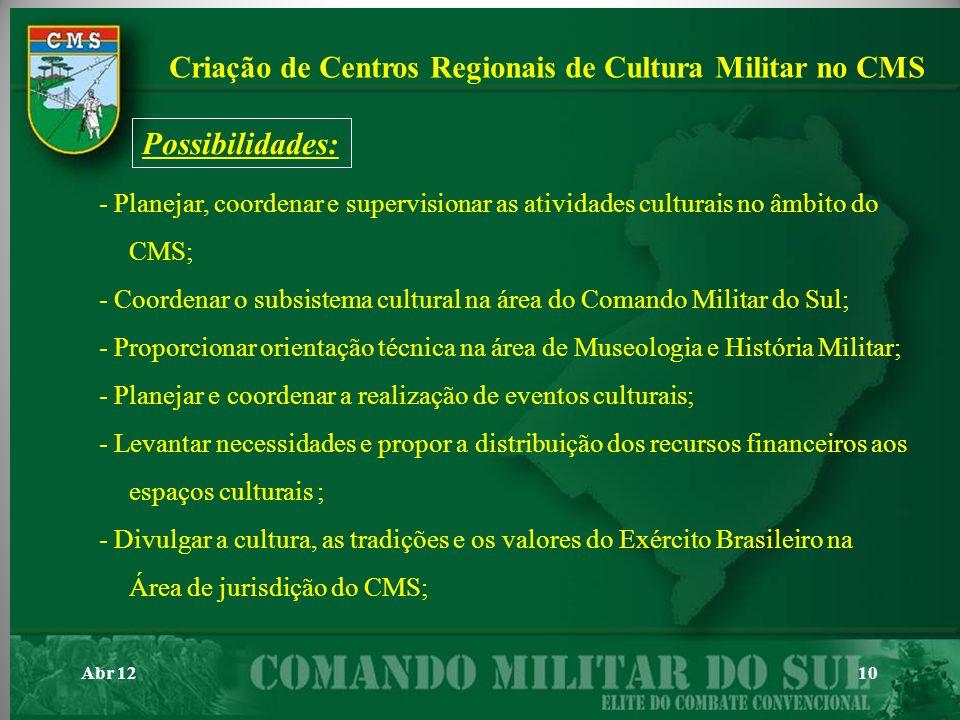 10 Criação de Centros Regionais de Cultura Militar no CMS Possibilidades: - Planejar, coordenar e supervisionar as atividades culturais no âmbito do C