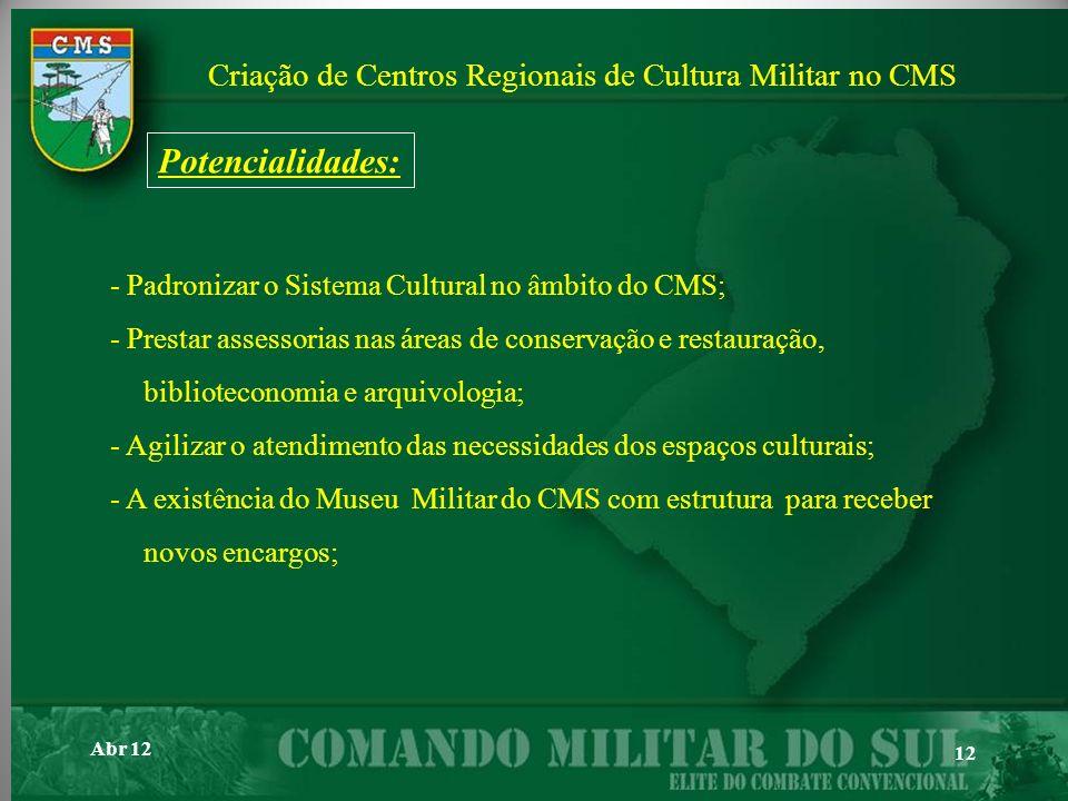 Abr 12 12 Potencialidades: Criação de Centros Regionais de Cultura Militar no CMS - Padronizar o Sistema Cultural no âmbito do CMS; - Prestar assessor