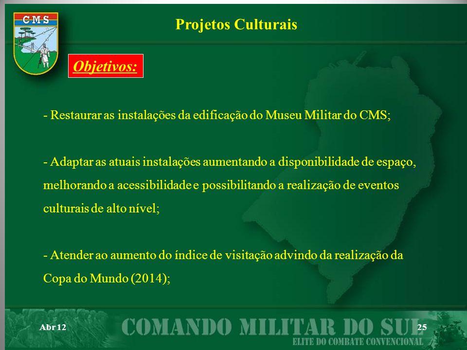 Abr 1225 - Restaurar as instalações da edificação do Museu Militar do CMS; - Adaptar as atuais instalações aumentando a disponibilidade de espaço, mel