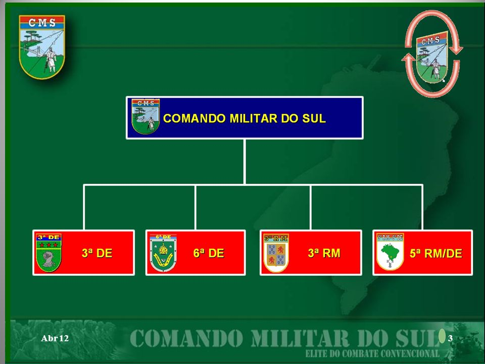 4 Área do Comando Militar do Sul, abrange: - Três Estados: Rio Grande do Sul, Santa Catarina e Paraná; - 161 Organizações Militares; - Efetivo de aproximadamente 50.000 militares (¼ do efetivo do EB); - 90% dos Blindados da Força Terrestre;