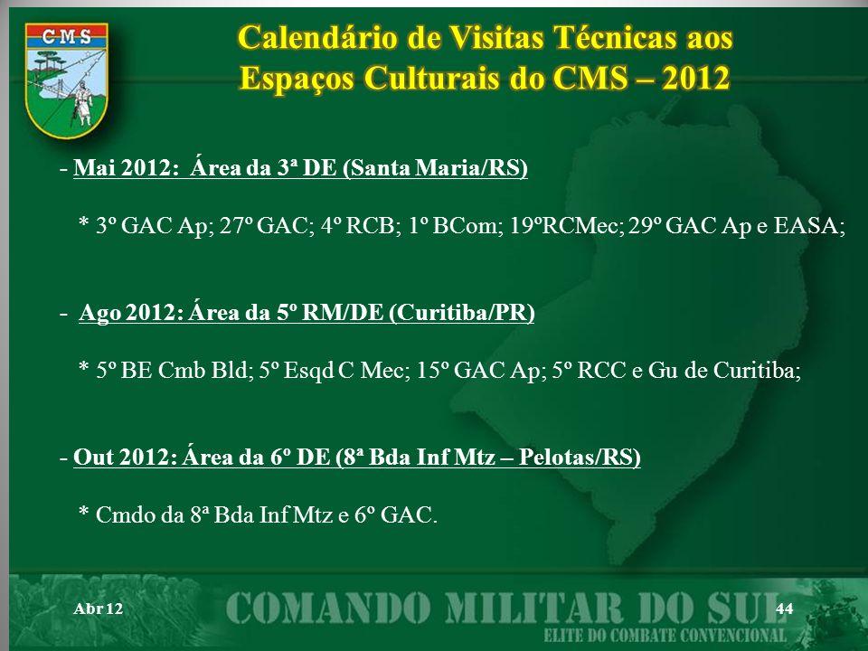 Abr 1244 - Mai 2012: Área da 3ª DE (Santa Maria/RS) * 3º GAC Ap; 27º GAC; 4º RCB; 1º BCom; 19ºRCMec; 29º GAC Ap e EASA; - Ago 2012: Área da 5º RM/DE (