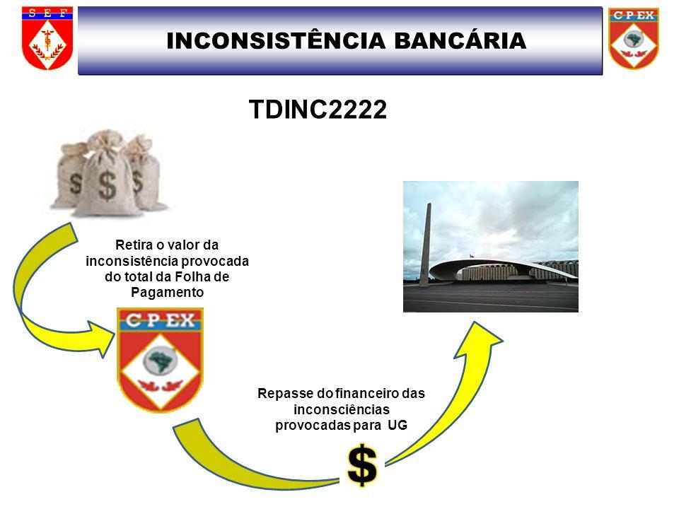 INCONSISTÊNCIA BANCÁRIA Repasse do financeiro das inconsciências provocadas para UG TDINC2222 Retira o valor da inconsistência provocada do total da F
