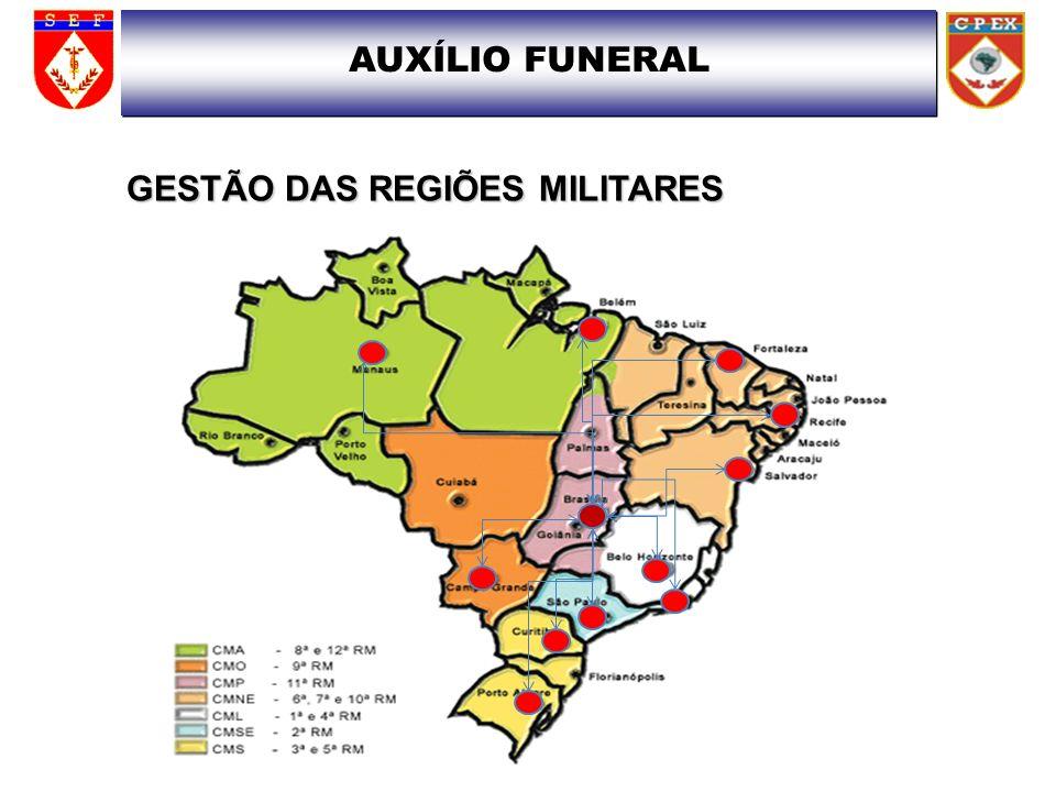 AUXÍLIO FUNERAL GESTÃO DAS REGIÕES MILITARES