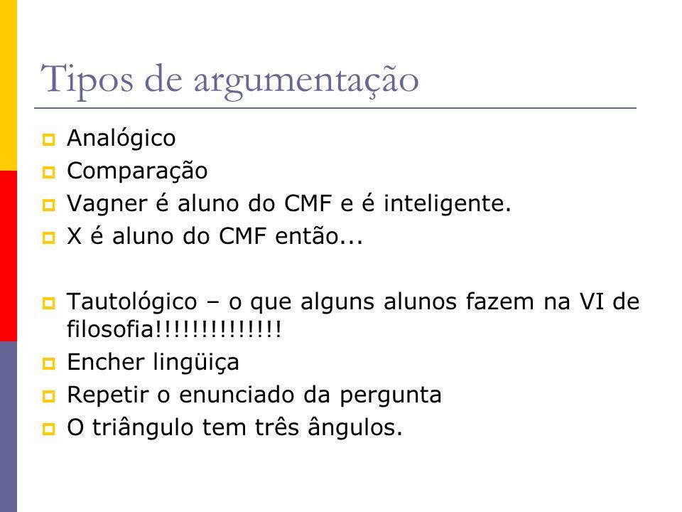 Tipos de argumentação Analógico Comparação Vagner é aluno do CMF e é inteligente. X é aluno do CMF então... Tautológico – o que alguns alunos fazem na