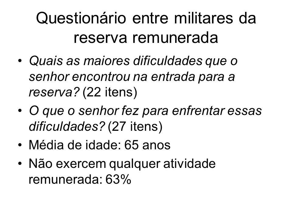 Questionário entre militares da reserva remunerada Quais as maiores dificuldades que o senhor encontrou na entrada para a reserva.