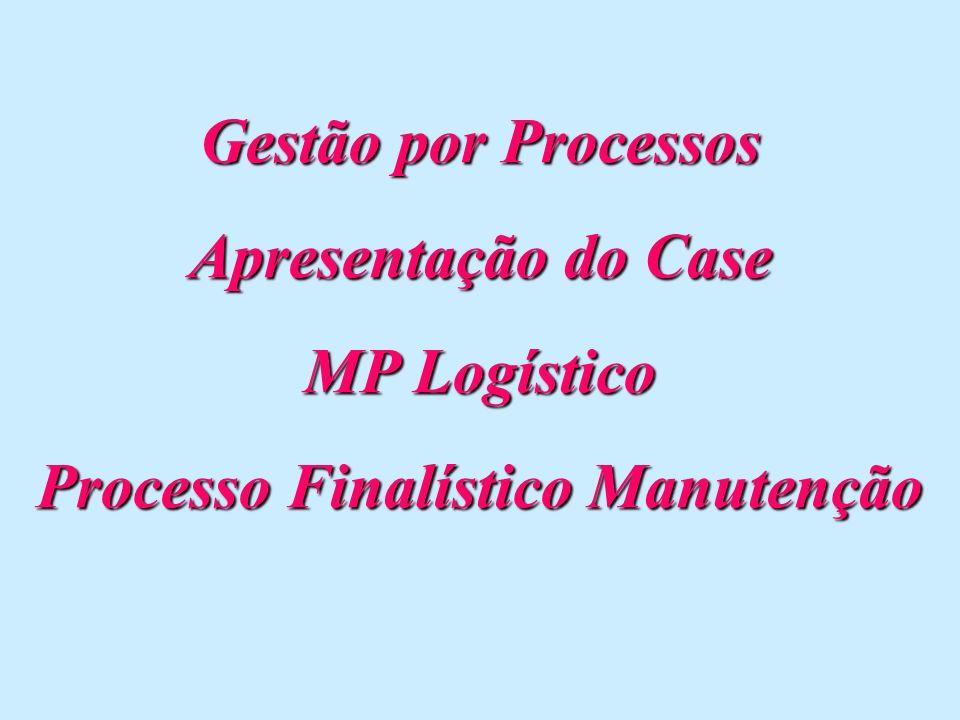 Gestão por Processos Apresentação do Case MP Logístico Processo Finalístico Manutenção