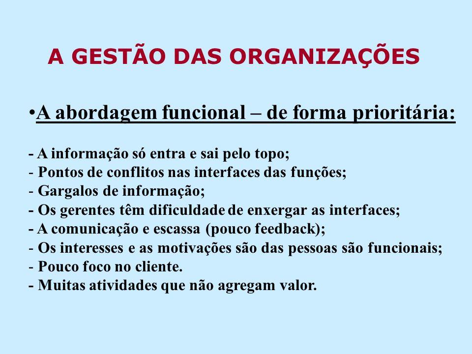 A abordagem funcional – de forma prioritária: - A informação só entra e sai pelo topo; - Pontos de conflitos nas interfaces das funções; - Gargalos de