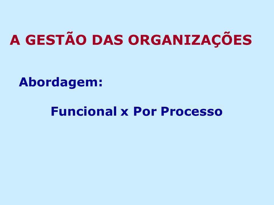 A GESTÃO DAS ORGANIZAÇÕES Abordagem: Funcional x Por Processo